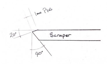 Scraper diagram